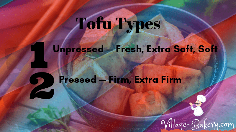 Tofu Types Pressed, Unpressed